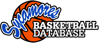 Indiana State Sycamore Basketball Statistics